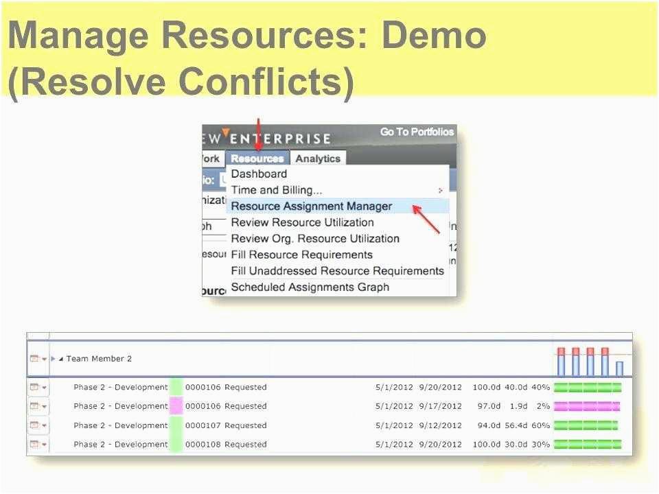 Enterprise oregon Map Architerture What is Enterprise Architecture Zachman Framework