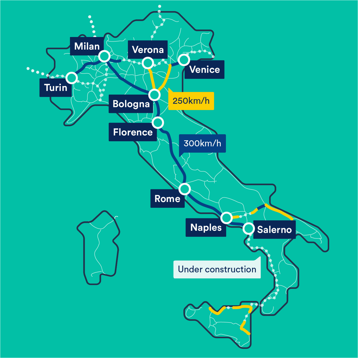 Train In Italy Map Trenitalia Map with Train Descriptions and Links to Purchasing