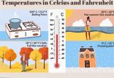 Canada Weather Map Temperature Temperatures In Canada Convert Fahrenheit to Celsius