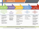 Colorado Enterprise Zone Map Central 70