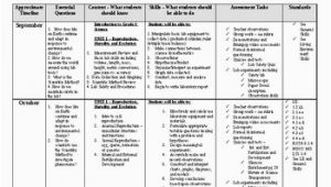 Common Core Georgia Performance Standards Curriculum Map 8th Grade Science Curriculum Teaching Resources Teachers Pay Teachers