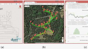 Gps with Canada Maps Gps Garmin Nuvi Best Of Us and Canada Map Gps New Garmin