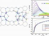 Hoyer Minnesota Map Magnetic Relaxation Of Lanthanide Based Molecular Magnets