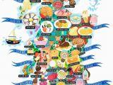 Maps Of Scotland and Ireland Scotland Food Map by Liv Wan Scottish Heritage Scotland Food