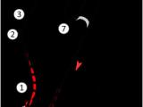 Michigan International Speedway Map Riverside International Raceway Wikipedia