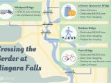 Niagara Fall Canada Map Niagara Falls Border Crossings