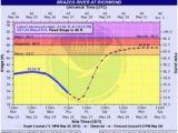 Rosharon Texas Map 32 Best Flood Watch Rosharon Tx Images Watches Ra O Brazos