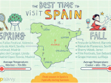 San Fermin Spain Map the Best Time to Visit Spain