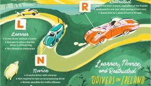Speed Limits Ireland Map Ireland S Drivers Plates Explained