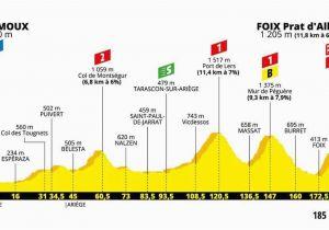 Tour De France Stage 15 Route Map tour De France Prezentacja Kolarstwo Szosowe tour De France
