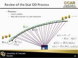 University Of Colorado Boulder Map University Of Colorado Boulder asen 6008 Interplanetary Mission
